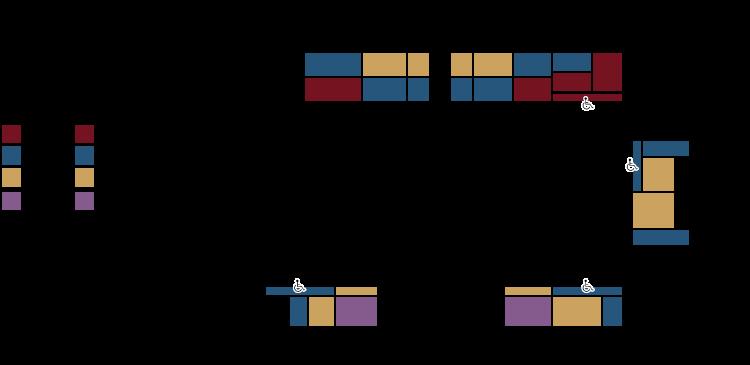 HMQ90 Floorplan